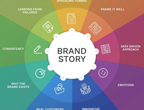 Brand Story telling – 3 Highly Effective Ways To Get It Right